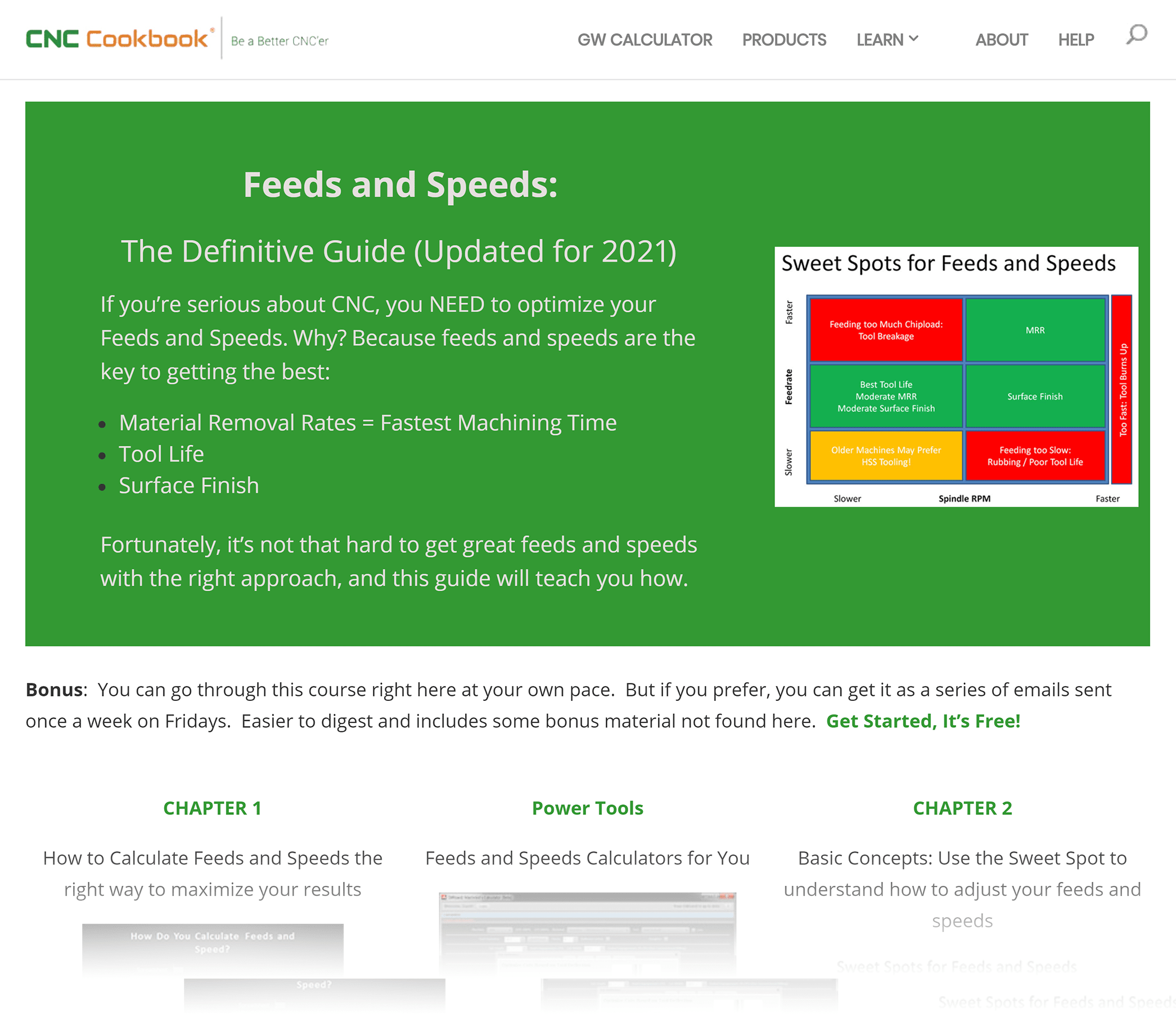 "CNC Cookbook – ""Feeds and Speeds"" post"