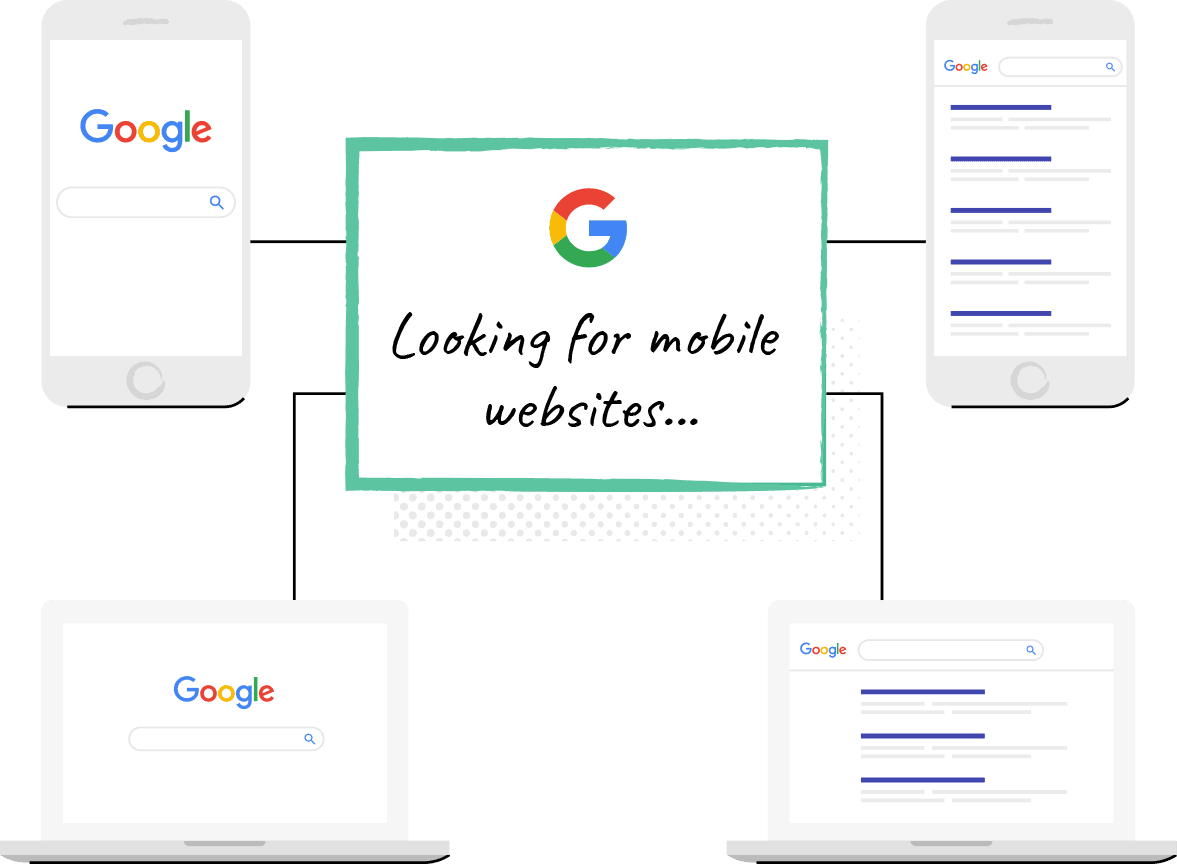 Google considers the mobile version of a site the main version