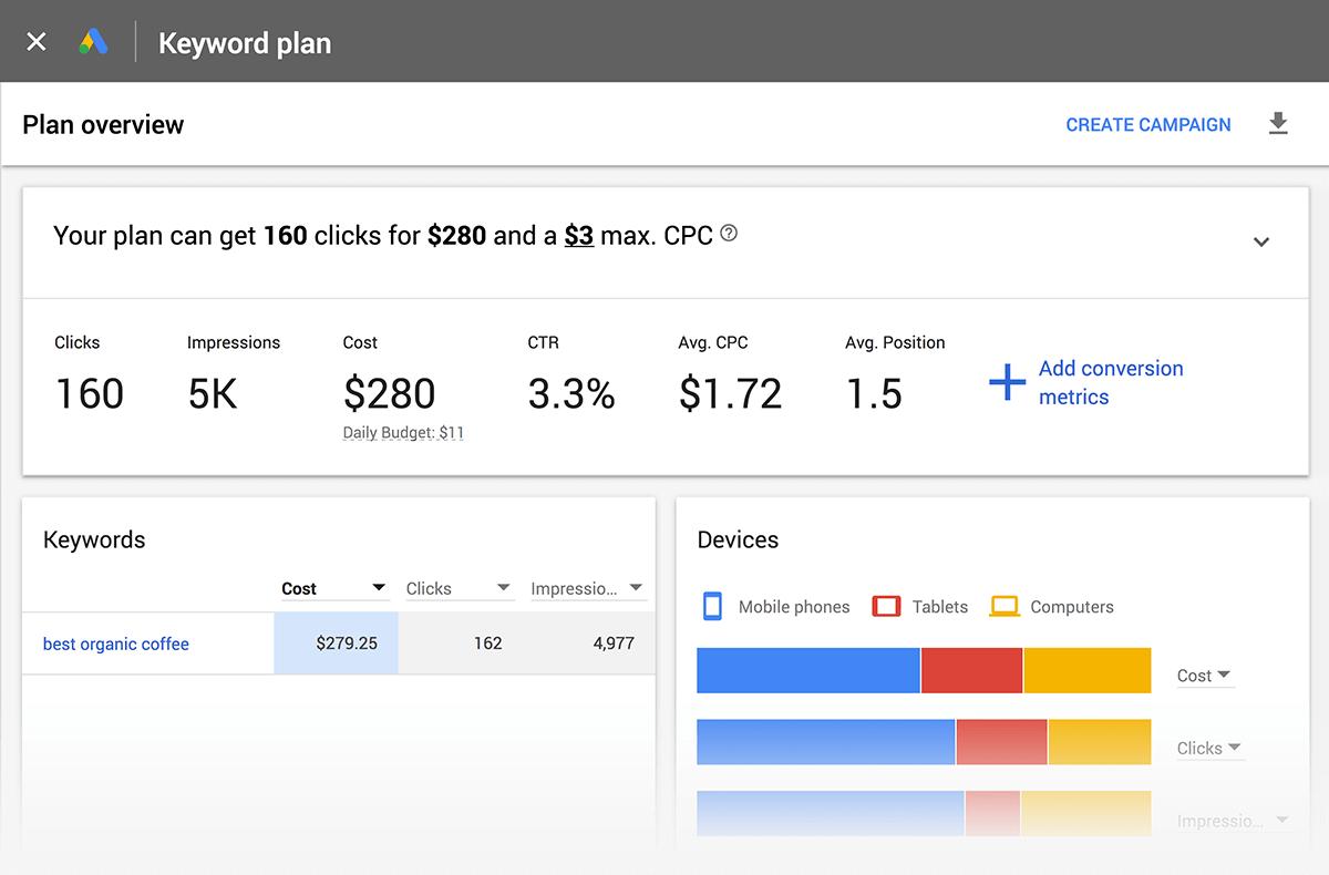 Google Keyword Planner – Plan overview
