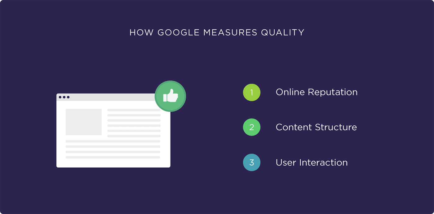 How Google measures quality