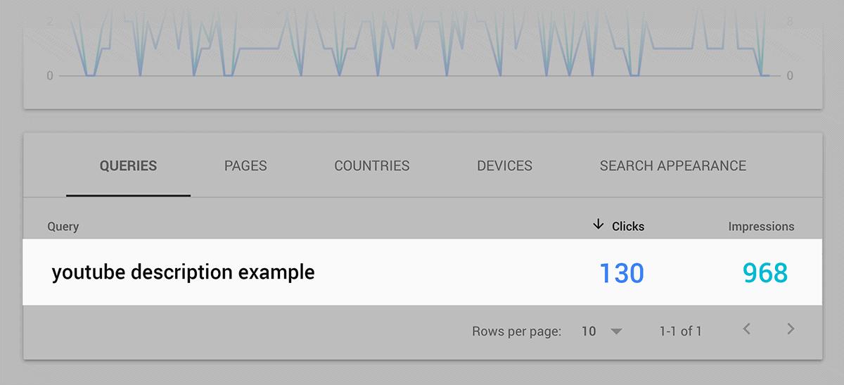 "Google Search Console – ""youtube description example"""