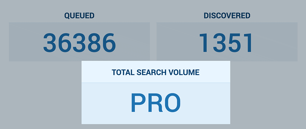 Kparser total search volume upgrade