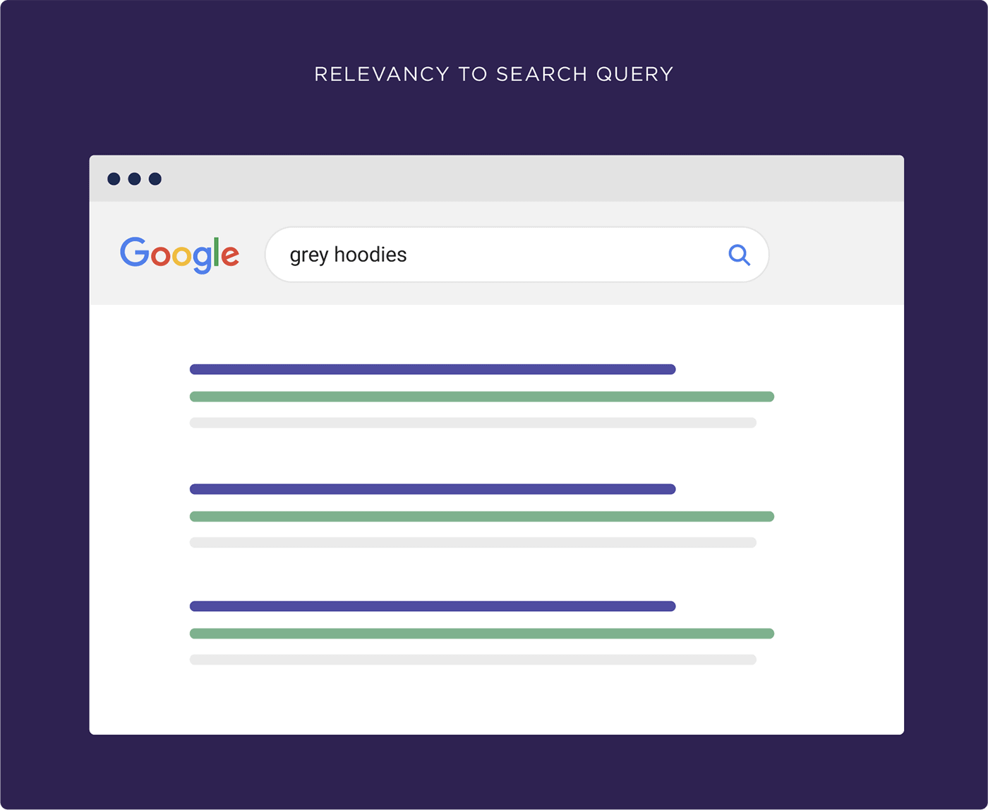 Relevancy to search query