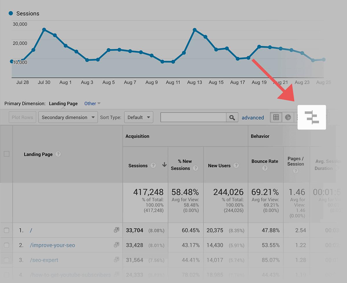 Google Analytics – Comparison button