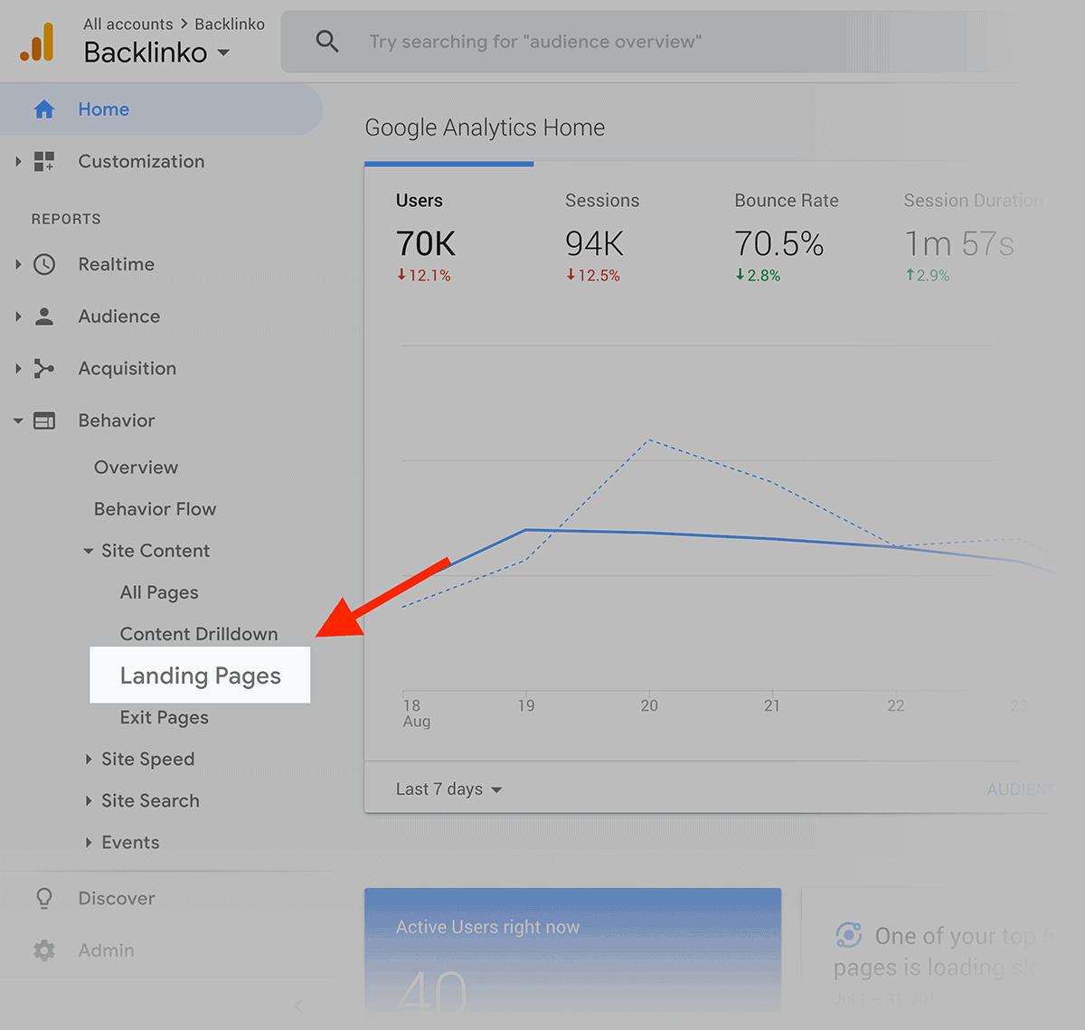 Google Analytics – Landing Pages menu link