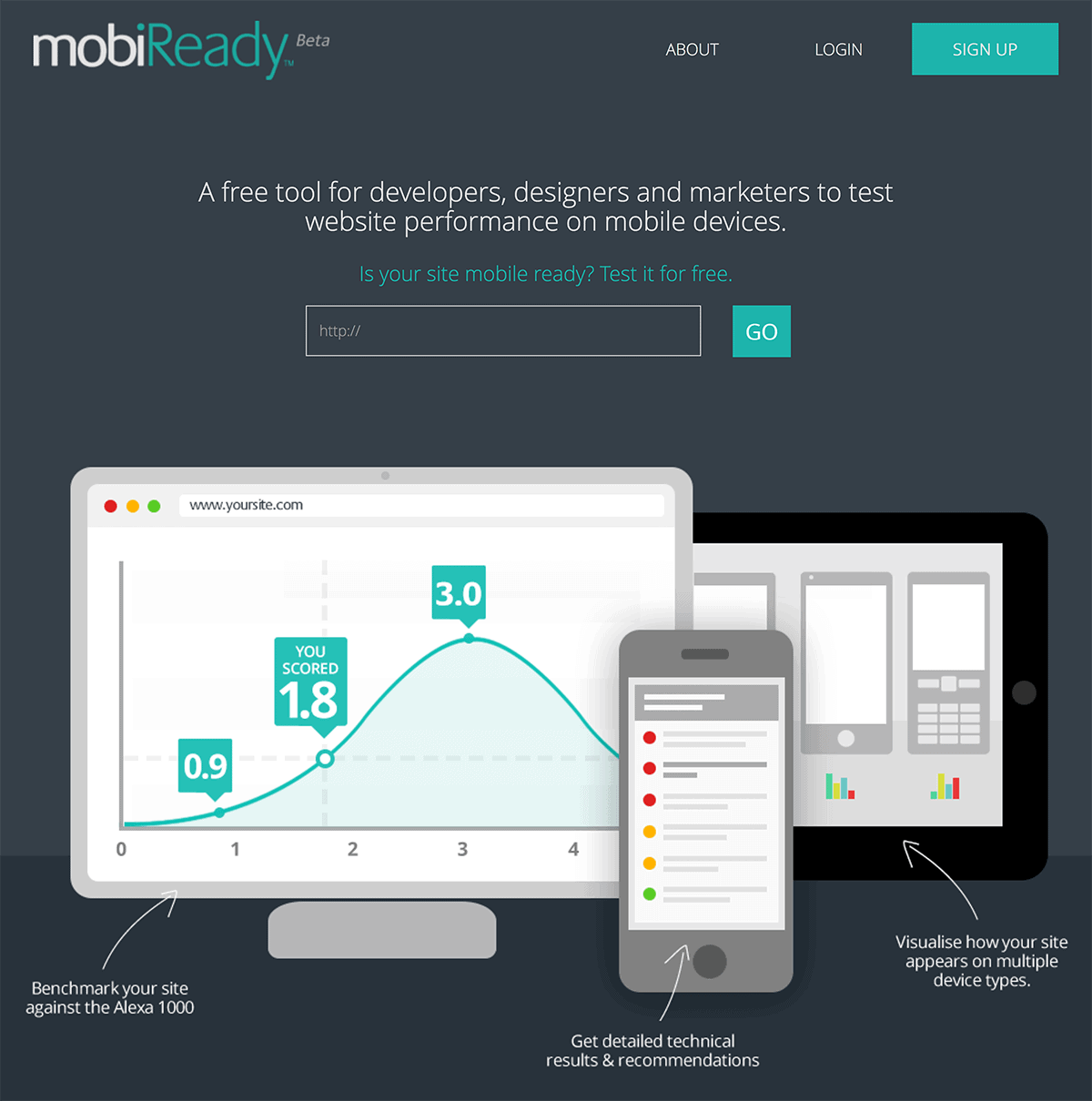 MobiReady