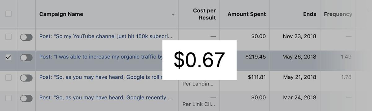 Facebook Ads low cost per click