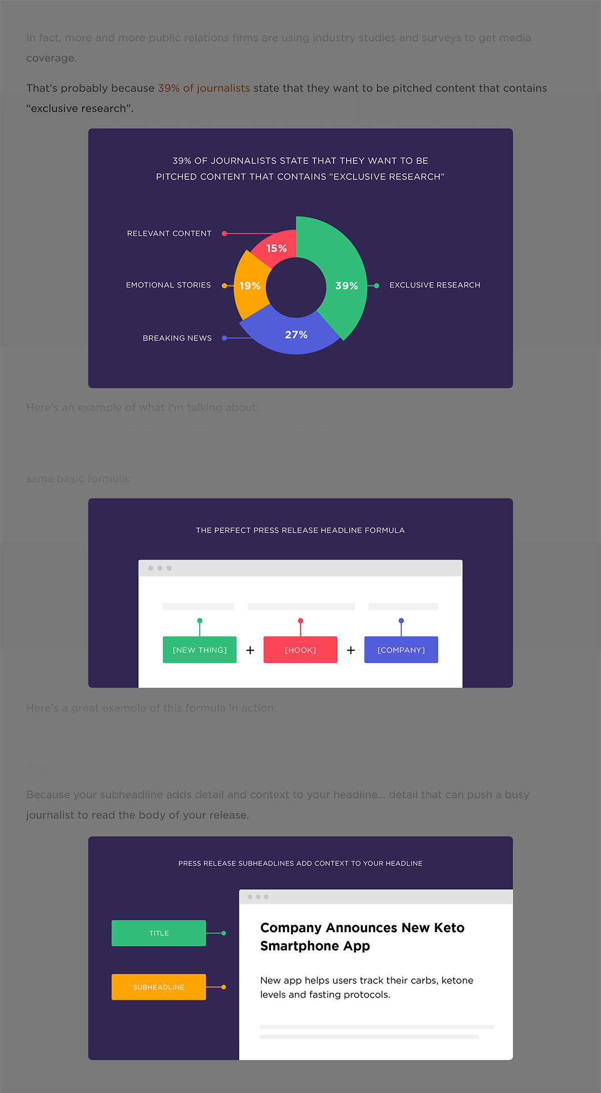 Visuals and charts in every post
