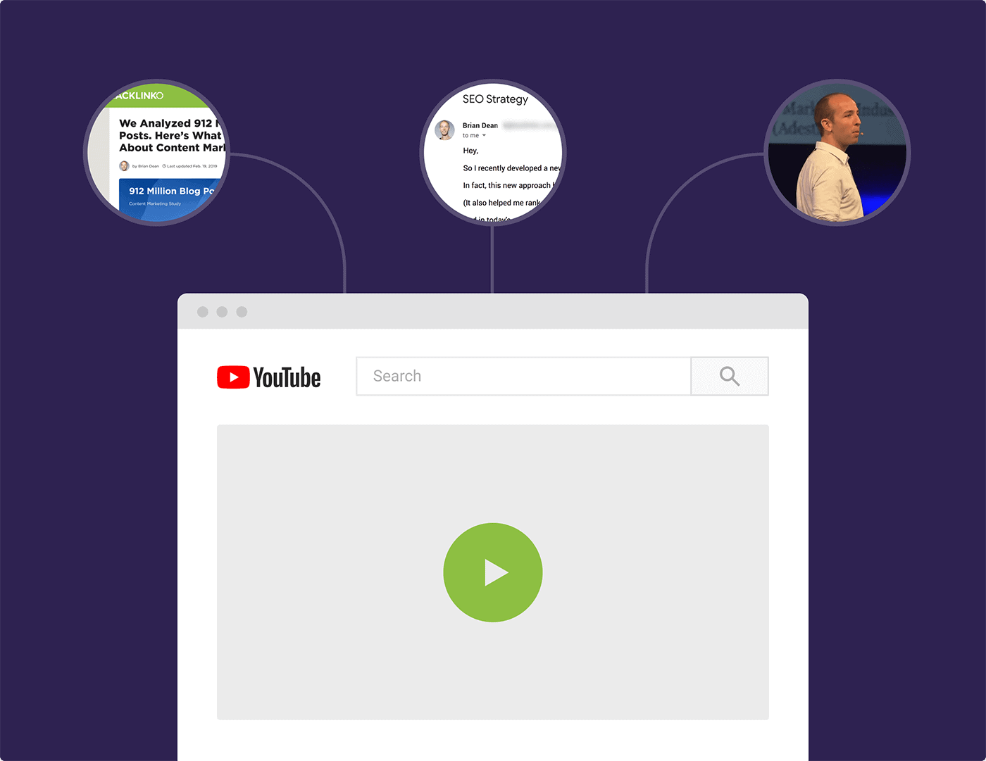 YouTube video content based on existing content