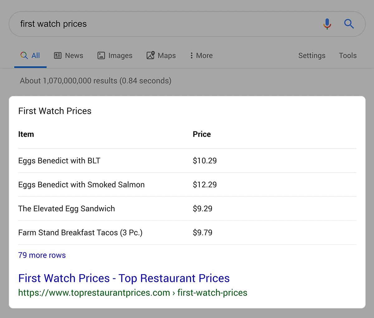 Table snippet SERPs