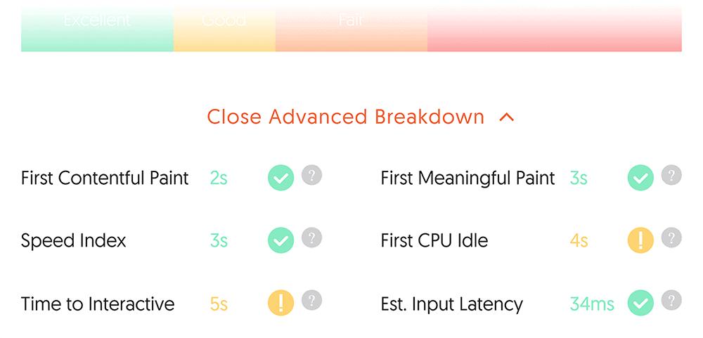 Ubersuggest - Verifica del sito - Velocità del sito - Ripartizione avanzata