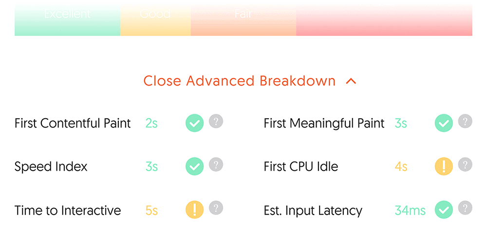 Ubersuggest – Site audit – Site speed – Advanced breakdown