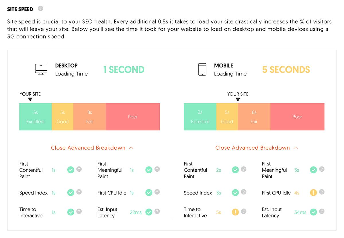 Ubersuggest – Site audit – Site speed