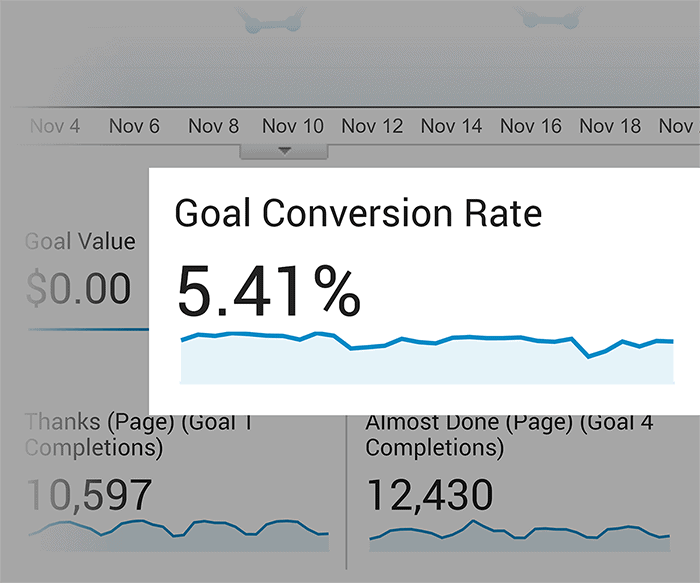 Analytics Topic Upgrade – Conversion Rate