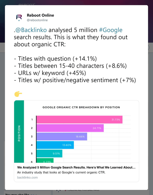 Backlinko post share on Twitter
