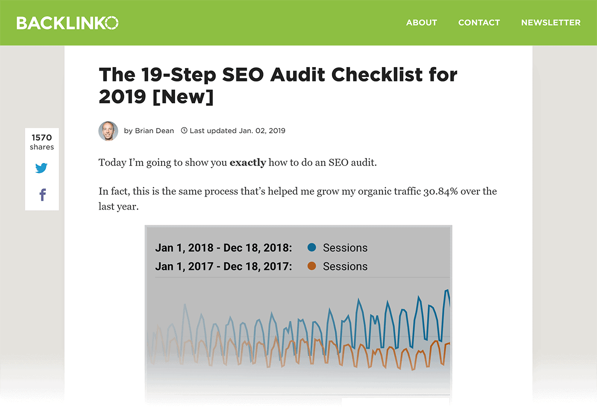 Backlinko – SEO Site Audit post