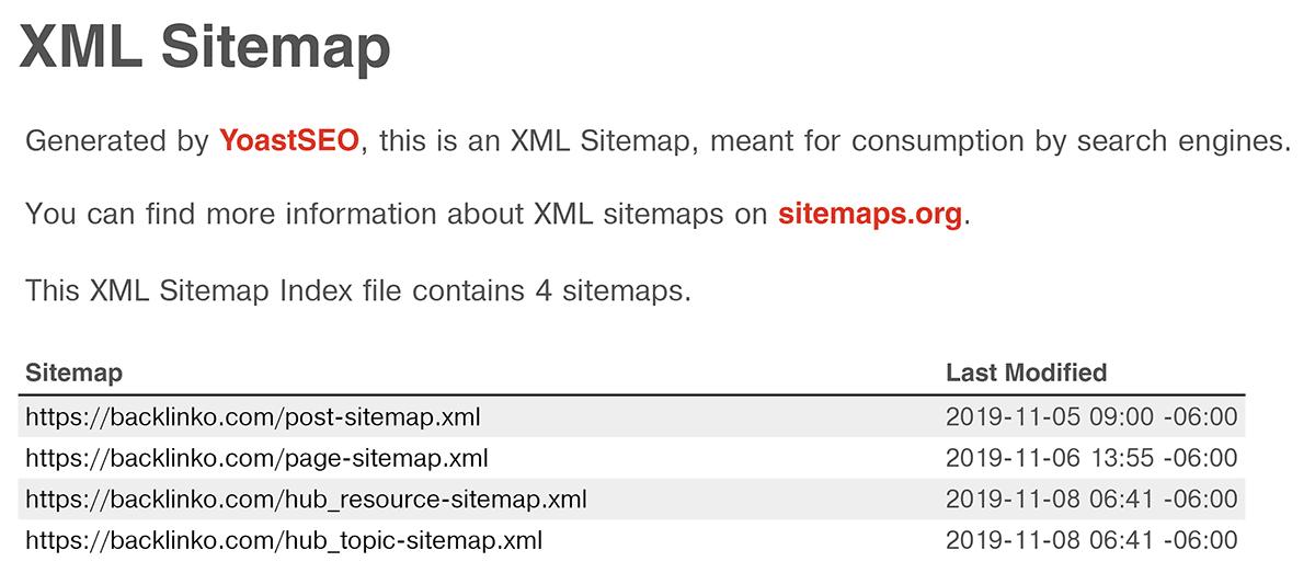 Backlinko XML sitemap index file