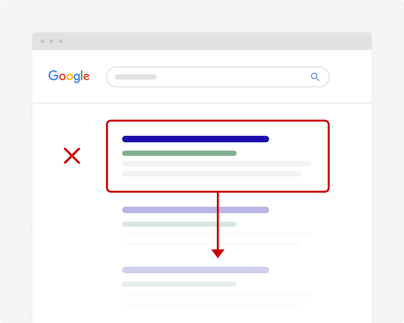 Bounces will cause Google to downrank your page
