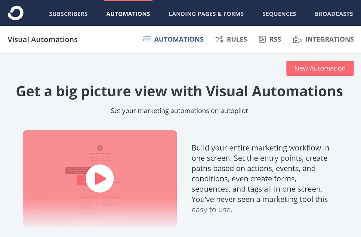 ConvertKit – Automations