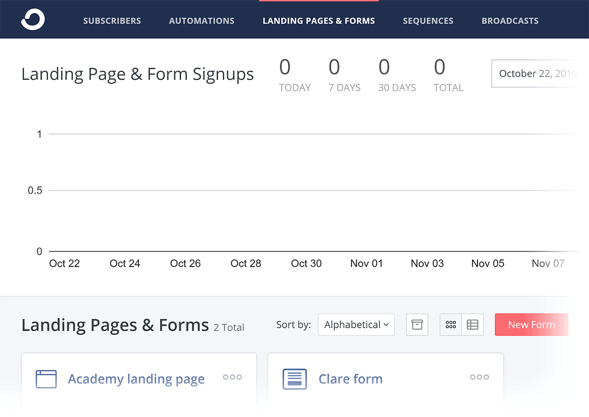 ConvertKit – Landing pages and forms