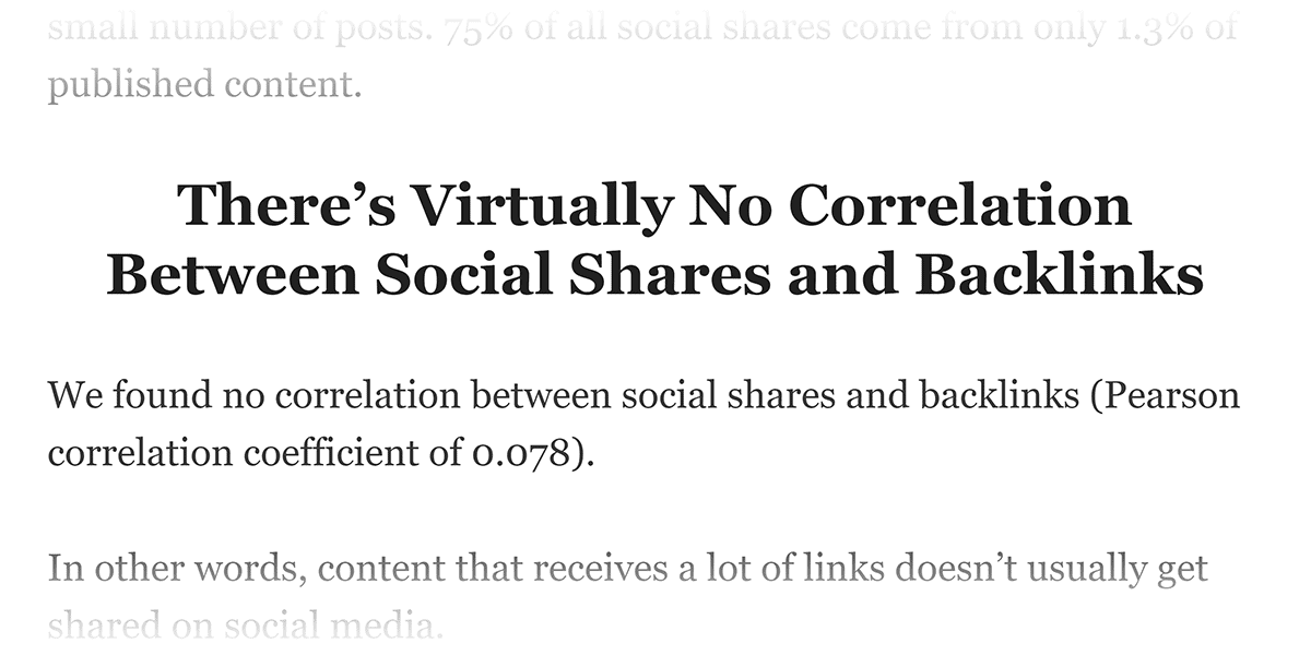 Correlation between links and social shares
