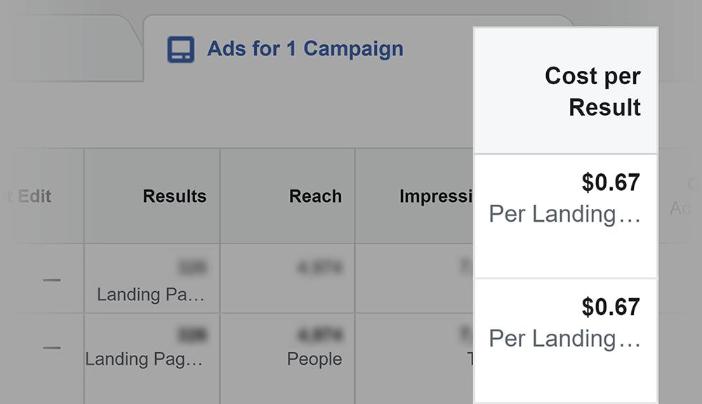 Facebook post – Cost