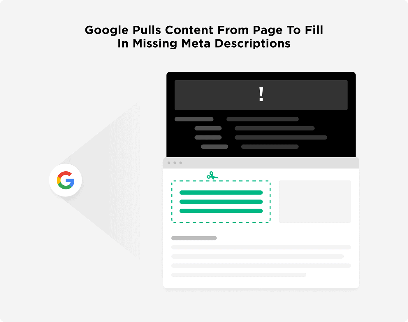 Google pulls content from page to fill in missing meta descriptions