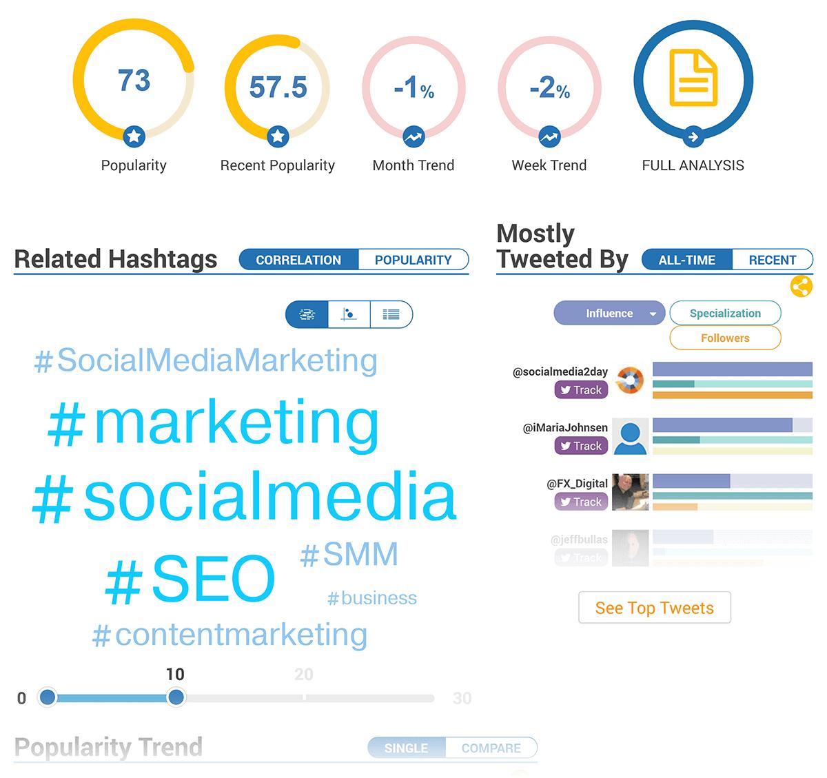 """Hashtagify """"digitalmarketing"""" results"""