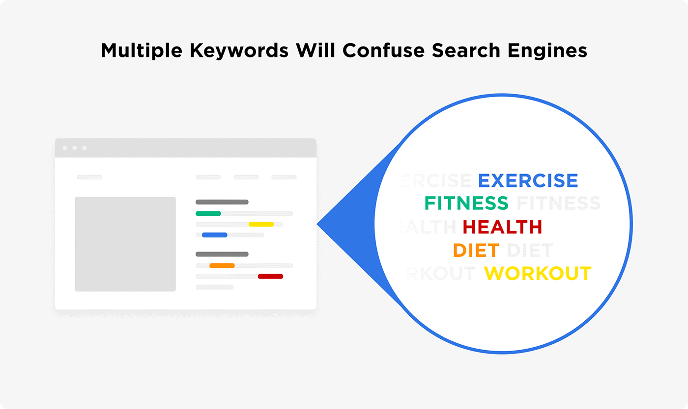 Multiple keywords will confuse search engines