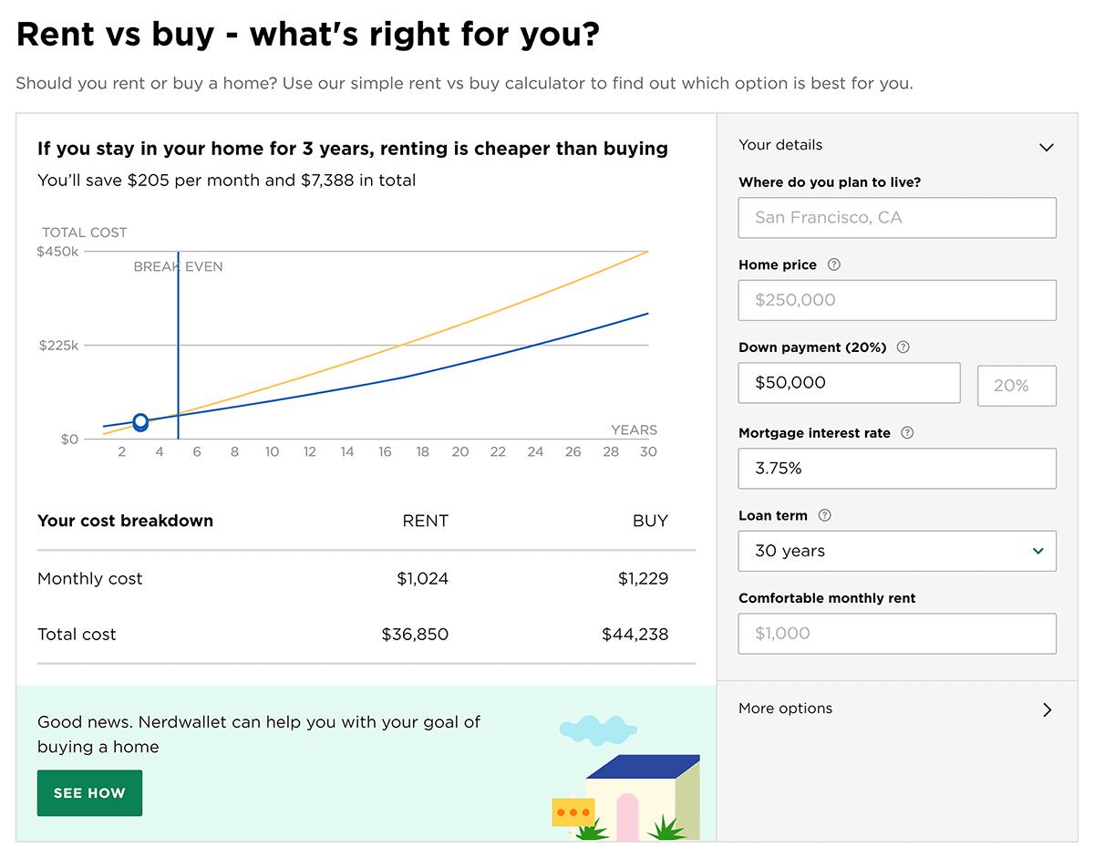 NerdWallet – Rent .vs Buy calculator