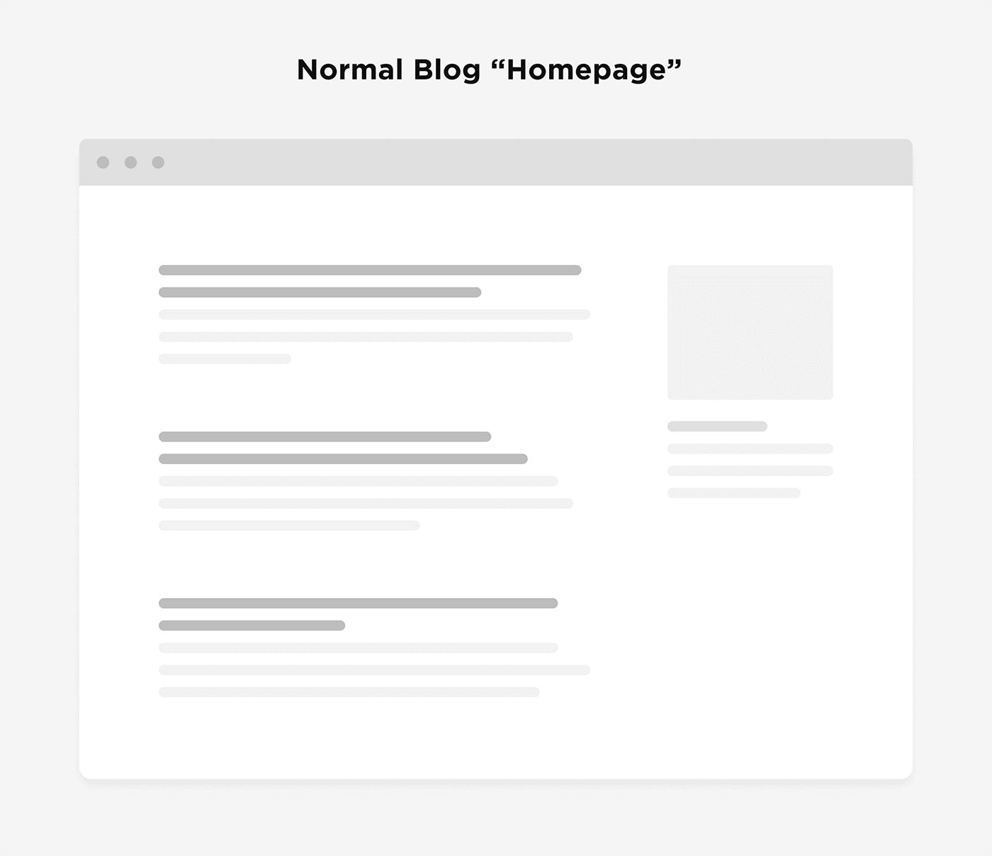 """Normal blog """"homepage"""""""