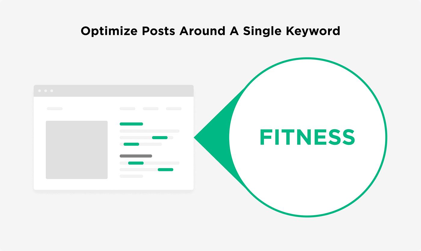 Optimize posts around a single keyword