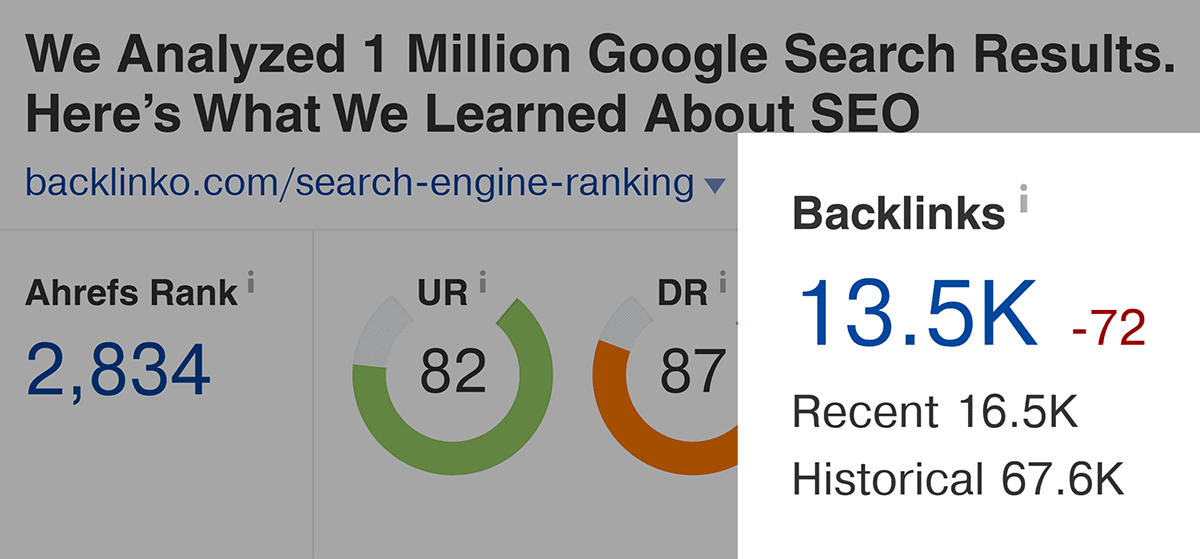 Search Engine Ranking – Backlinks