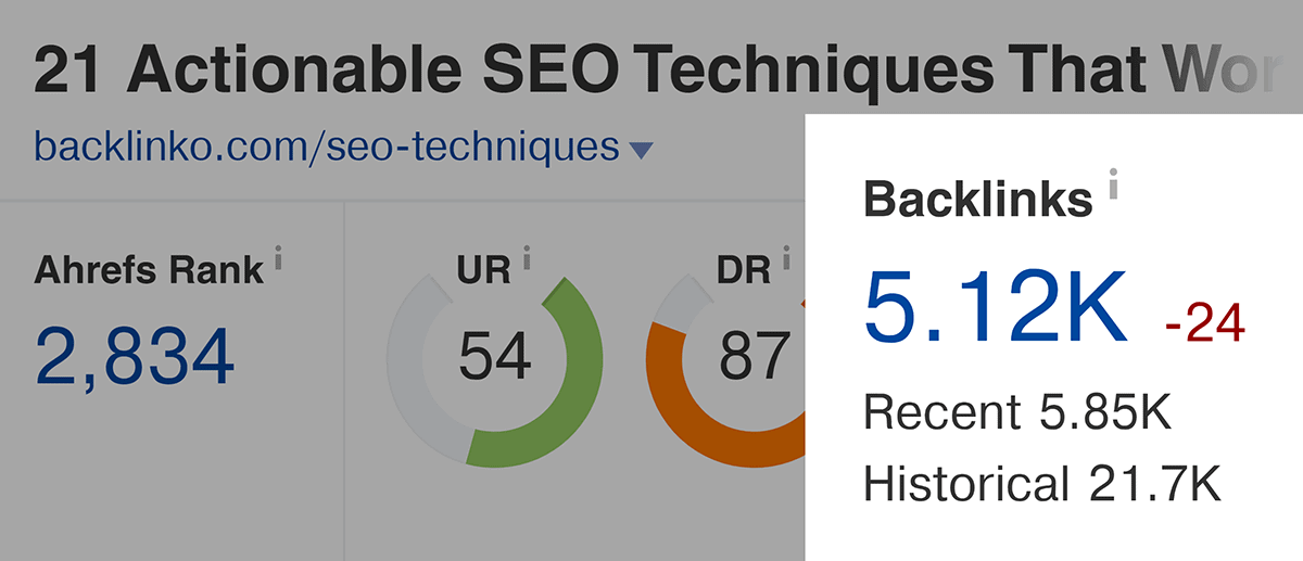 SEO Techniques – Backlinks