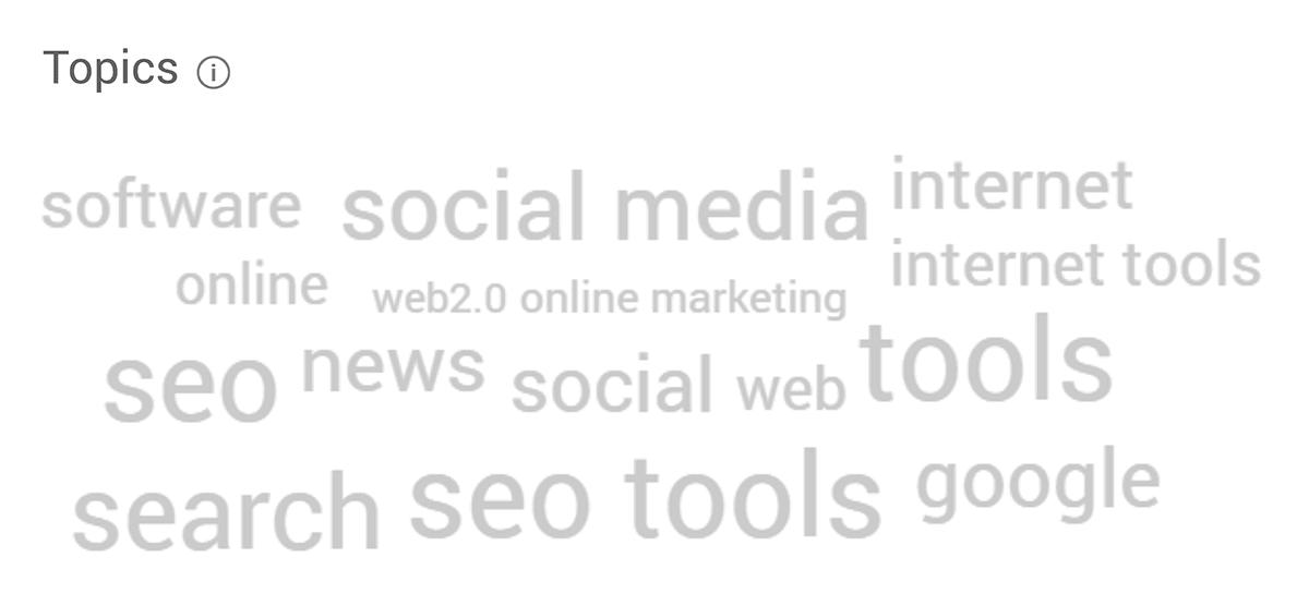 SimilarWeb – Audience interests – Topics