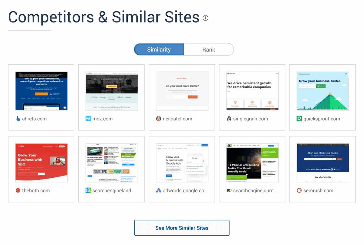 SimilarWeb – Backlinko – Competitors