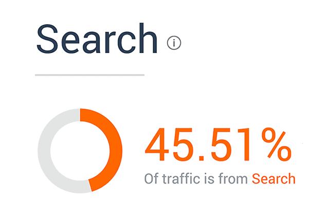 SimilarWeb – Search traffic for Backlinko