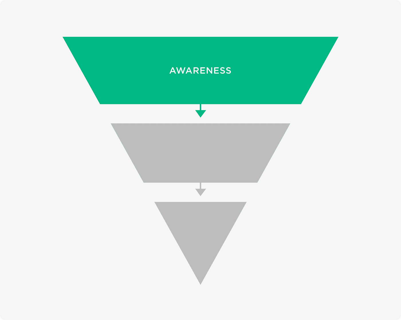 The top of the marketing funnel