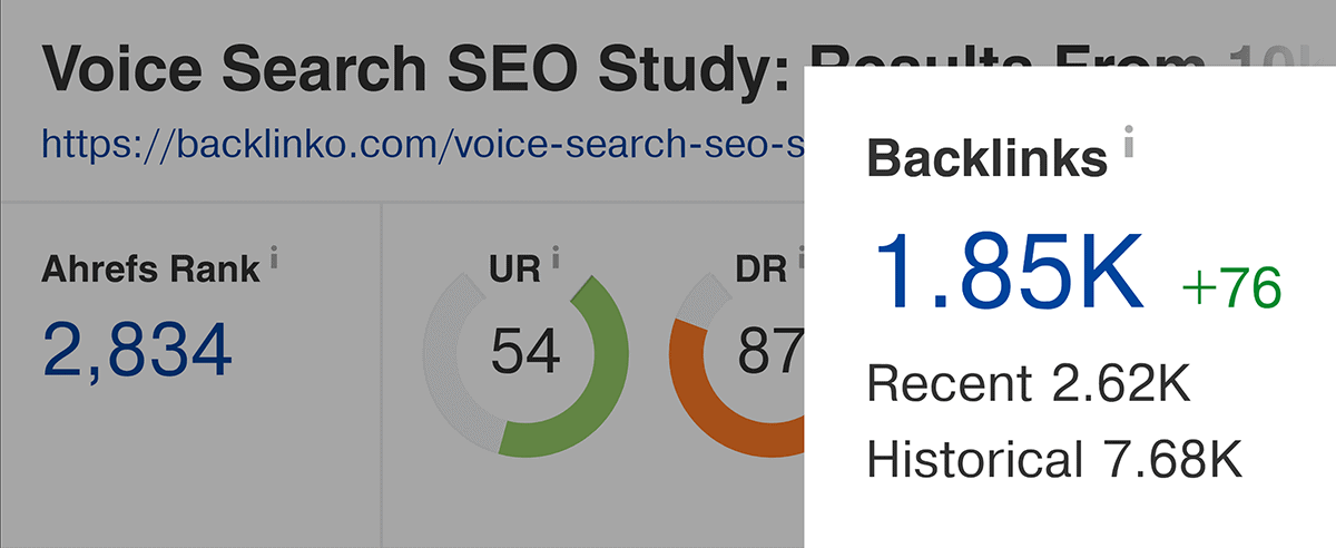 Voice Search SEO Study – Backlinks