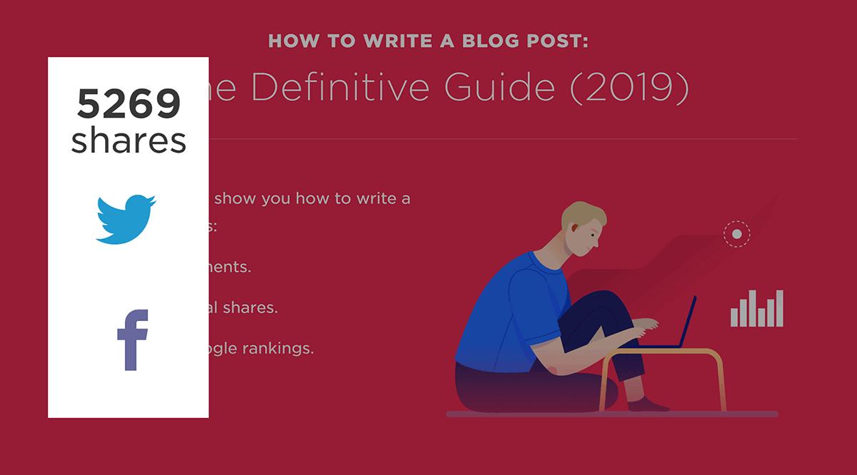 Write a Blog Post Guide – Social shares