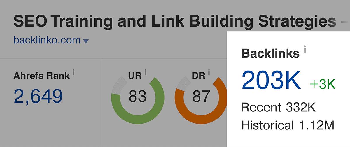 Ahrefs – Backlinko backlinks