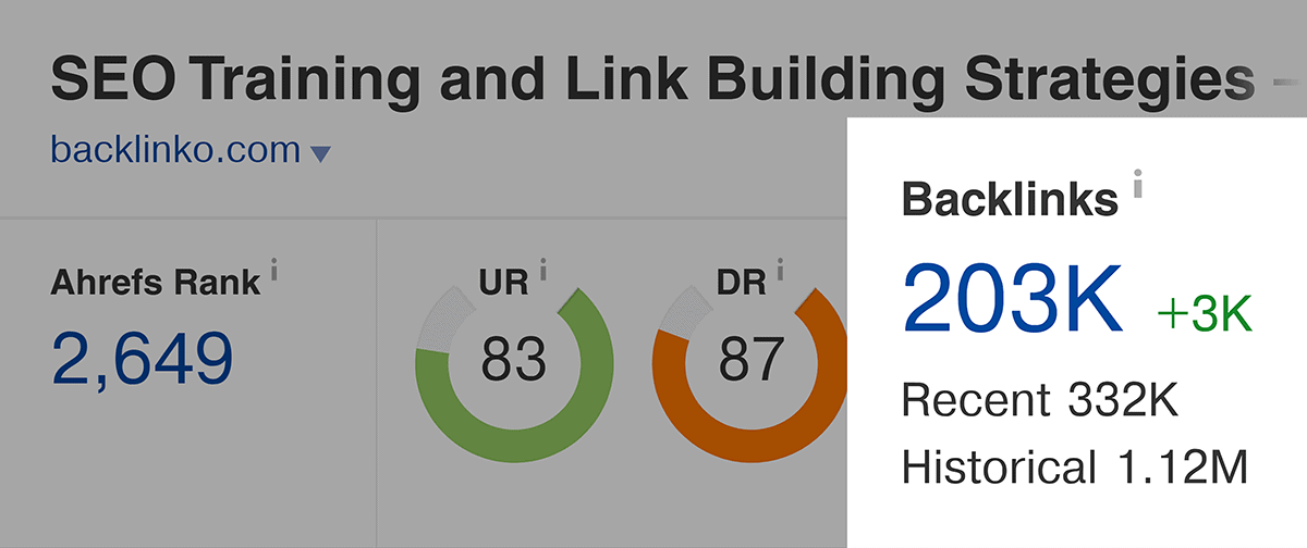 Ahrefs backlinks for Backlinko