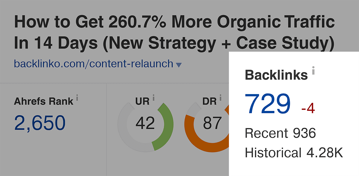 Content relaunch post backlinks