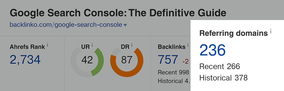 Google Search Console post – Referring domains