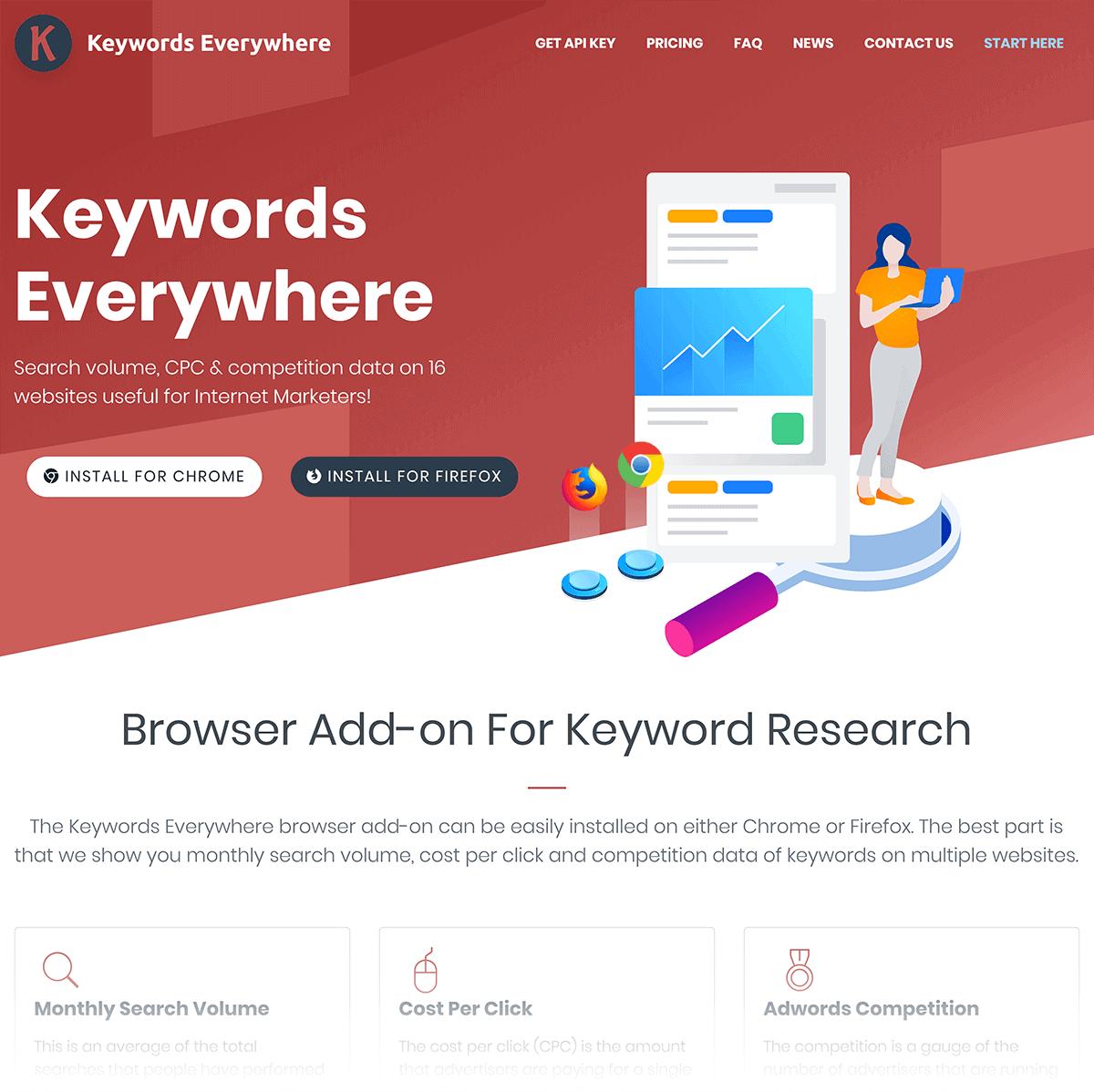 Keywords Everywhere – Homepage