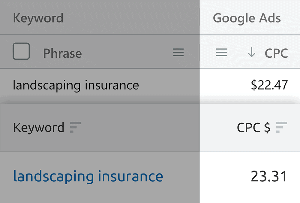 """landscaping insurance"" – CPC – SECockpit vs. SEMrush"