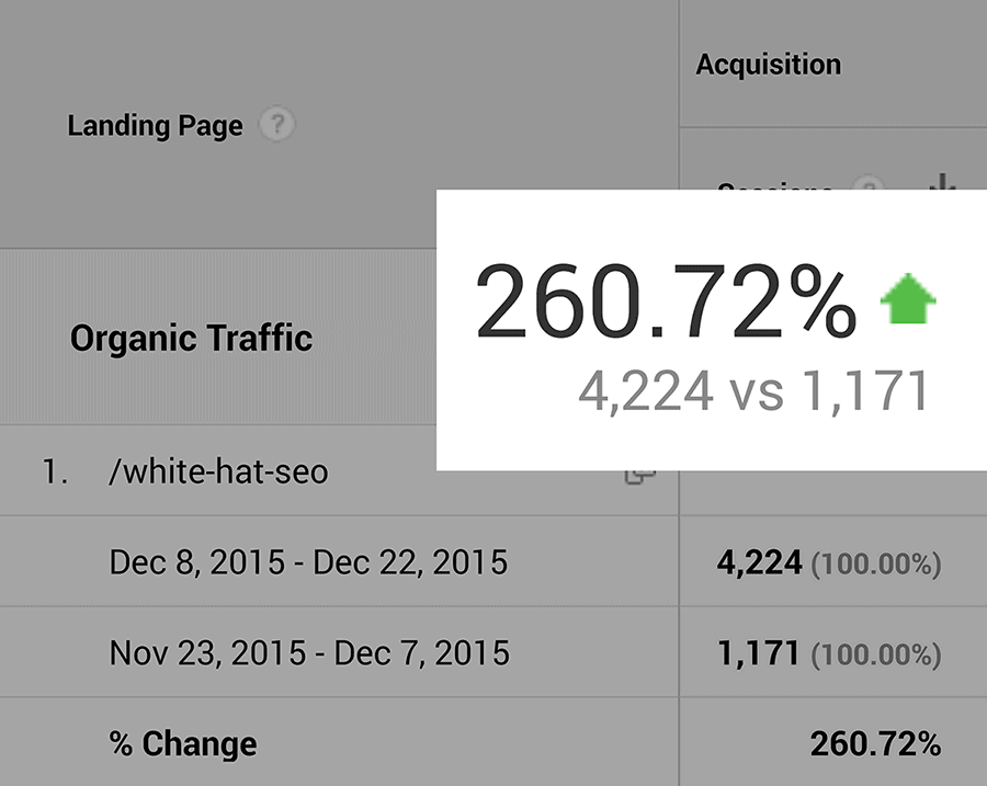 Organic traffic boost for White Hat SEO