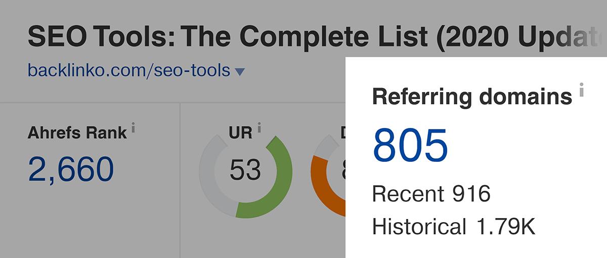 SEO Tools post – Referring domains