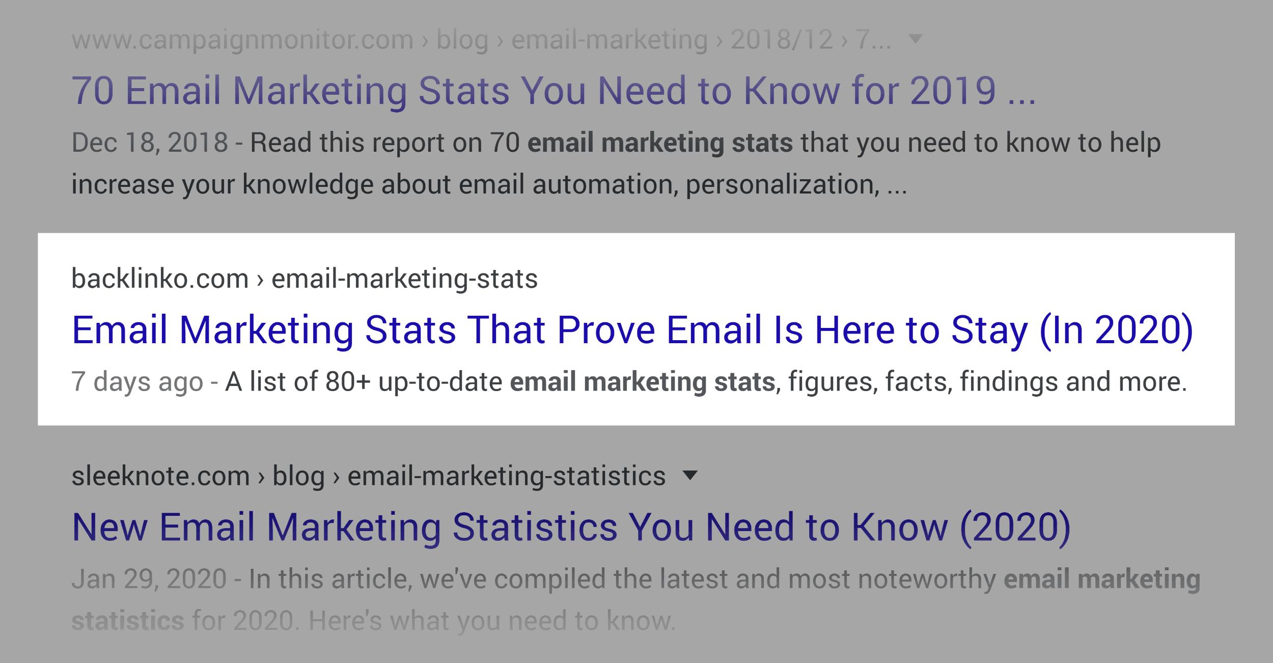 SERP – Email Marketing Statistics