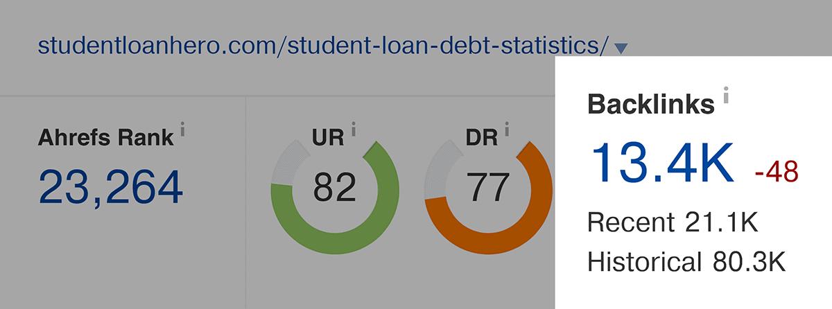 Student loan debt statistics – Backlinks